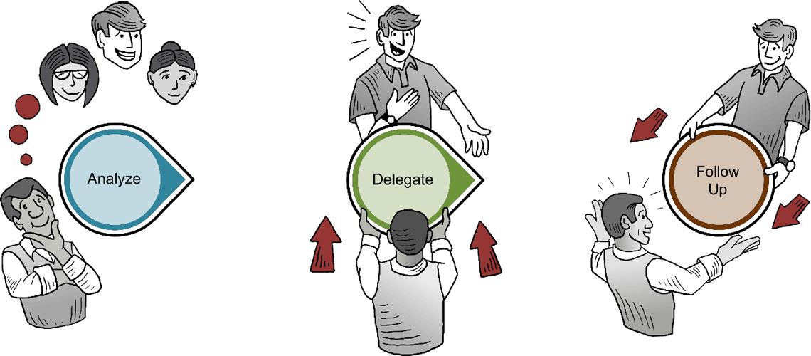 delegation-app