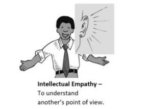 Intellectual Empathy